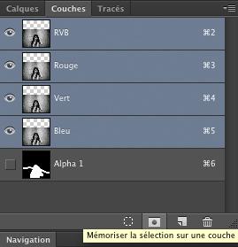 Panneau Couches pour créer une couche Alpha dans Photoshop